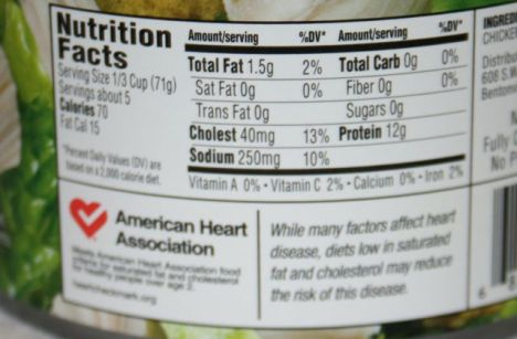 Canned Chicken Nutrition